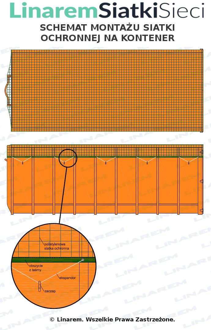 montaż siatki na kontener